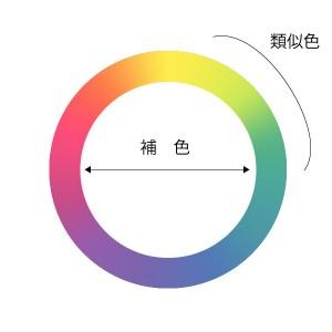 colorCircle